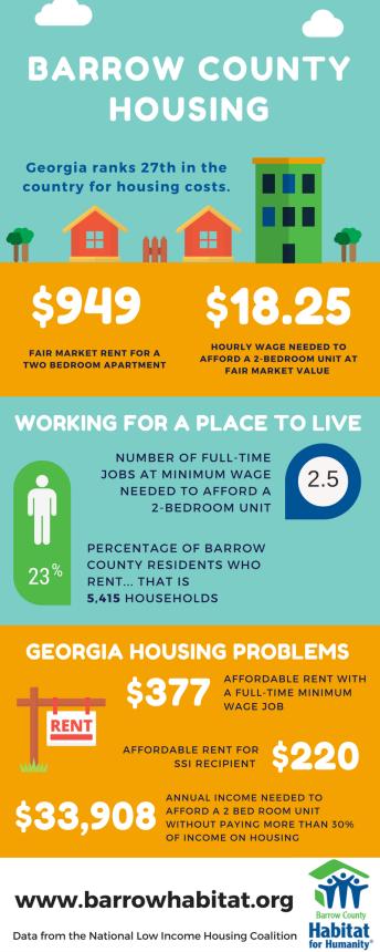 barrow-county-housing