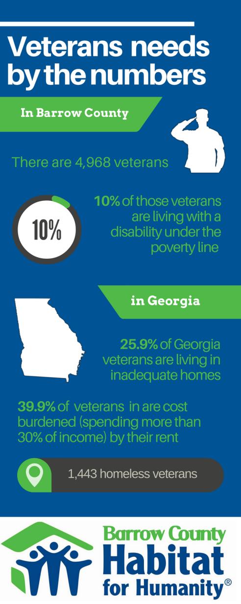 veterans-stats